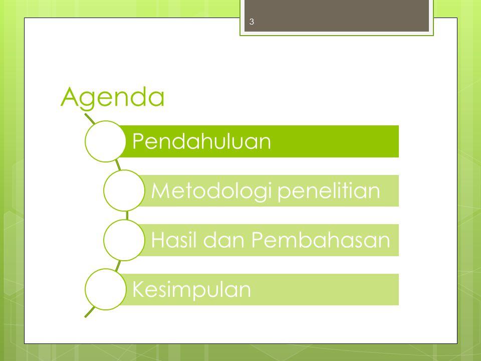 Agenda Pendahuluan Metodologi penelitian Hasil dan Pembahasan