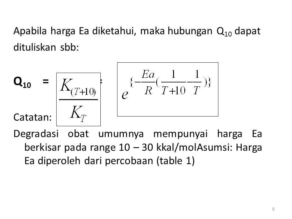 Q10 = = Apabila harga Ea diketahui, maka hubungan Q10 dapat