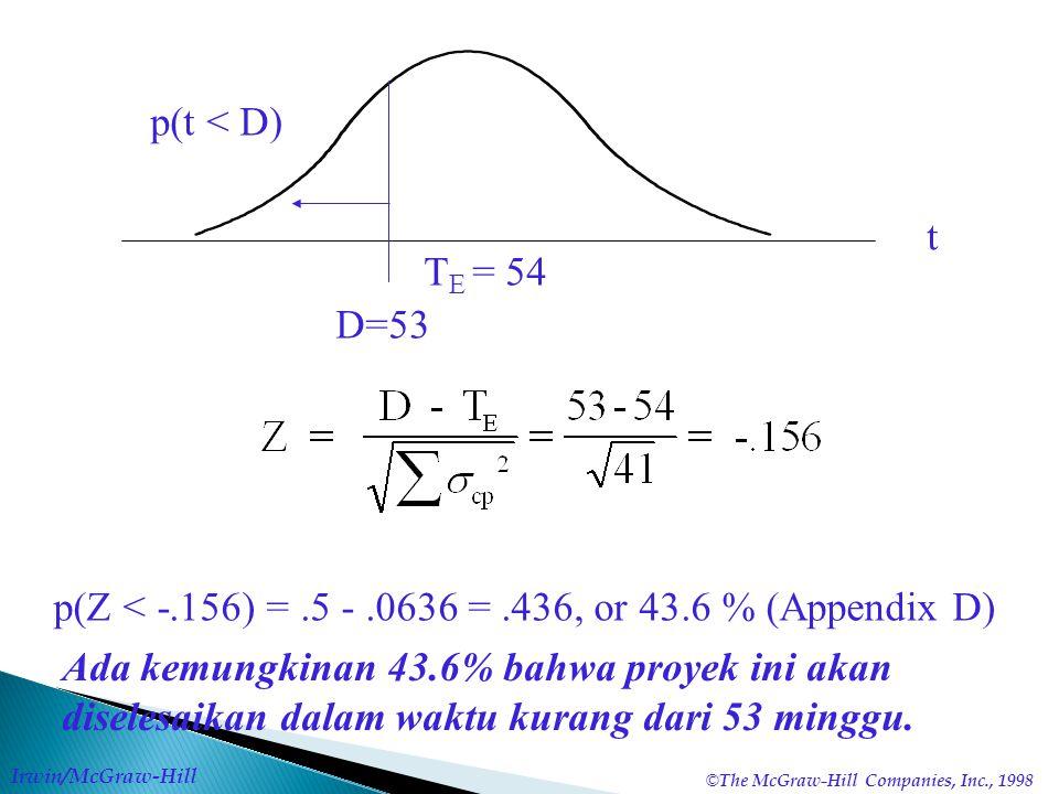 p(Z < -.156) = .5 - .0636 = .436, or 43.6 % (Appendix D)