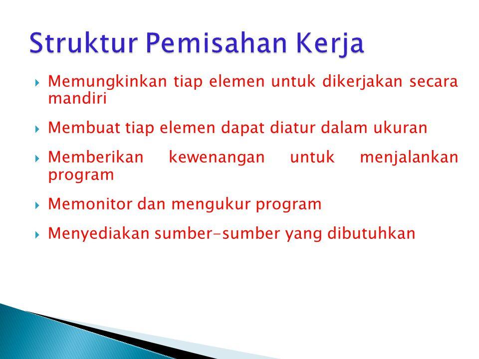 Struktur Pemisahan Kerja