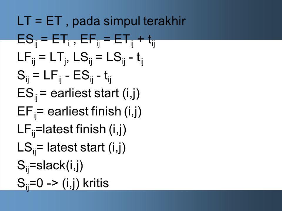 LT = ET , pada simpul terakhir