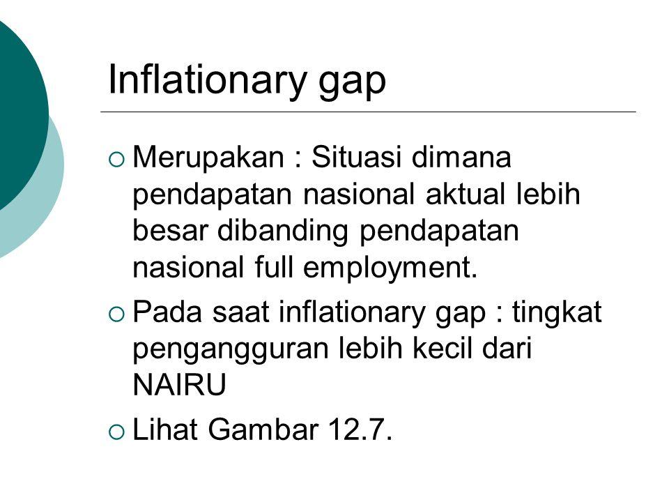Inflationary gap Merupakan : Situasi dimana pendapatan nasional aktual lebih besar dibanding pendapatan nasional full employment.
