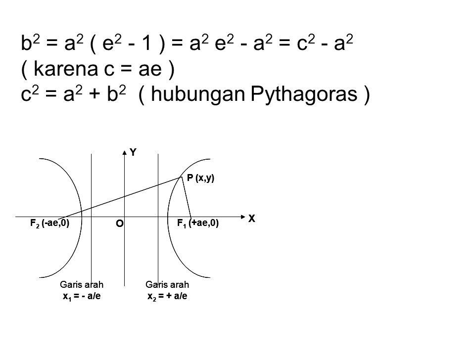 c2 = a2 + b2 ( hubungan Pythagoras )