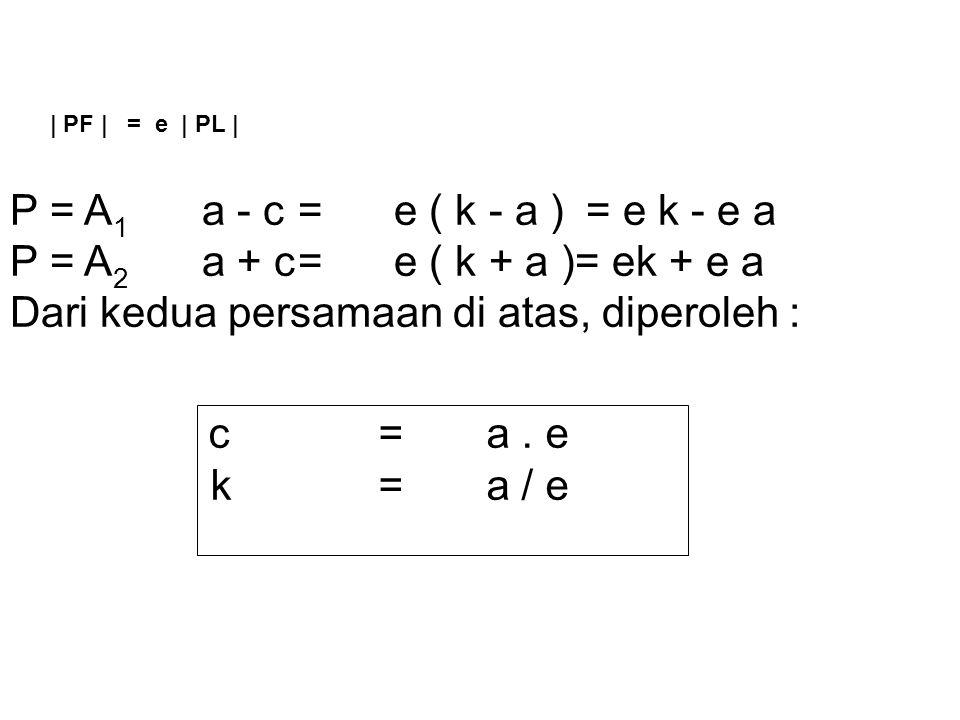 Dari kedua persamaan di atas, diperoleh :