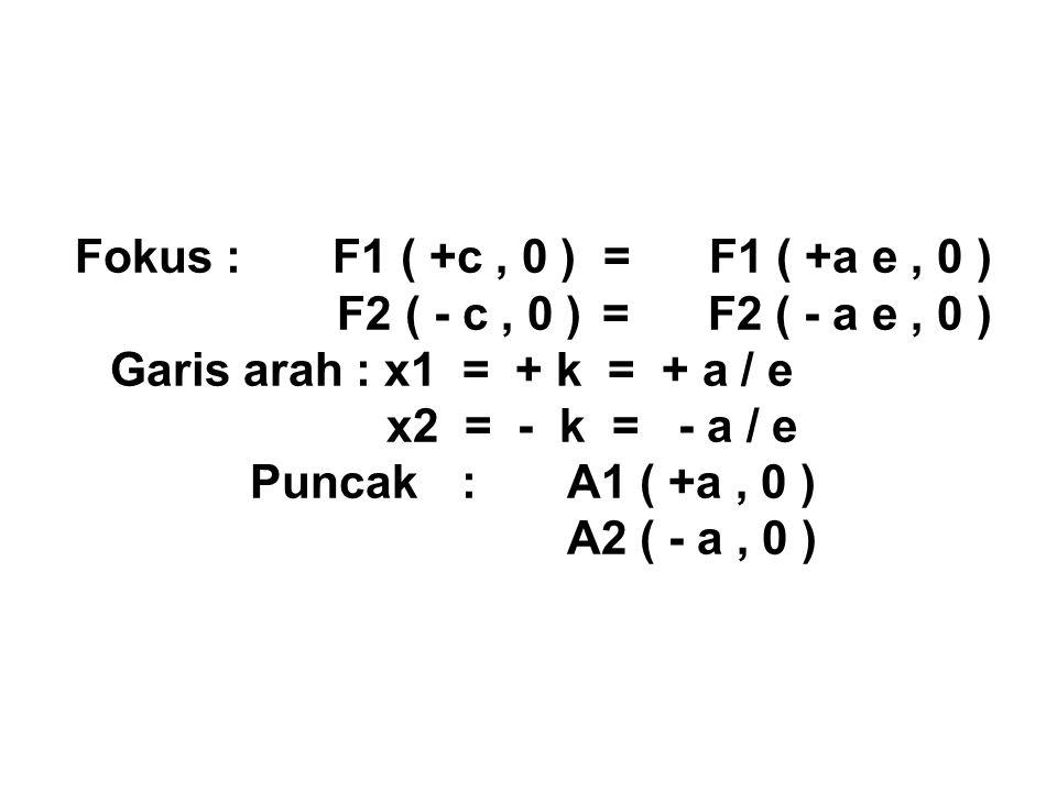 Garis arah : x1 = + k = + a / e x2 = - k = - a / e