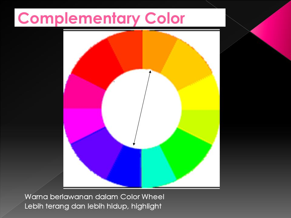 Complementary Color Warna berlawanan dalam Color Wheel