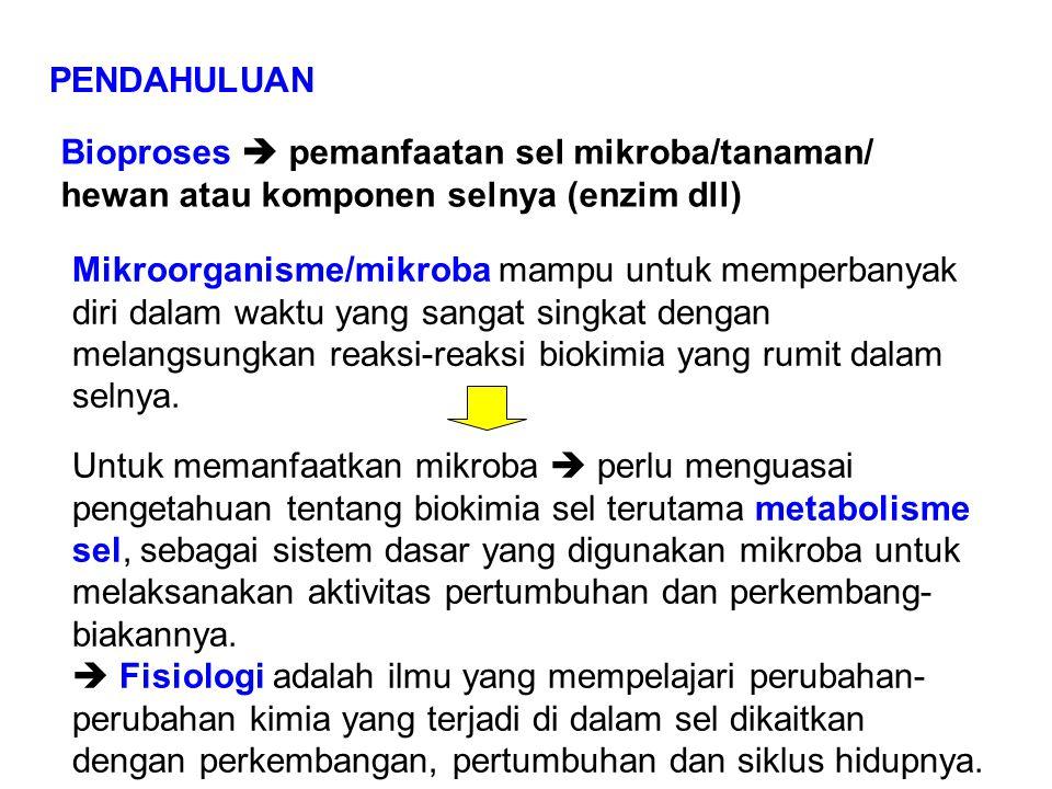 PENDAHULUAN Bioproses  pemanfaatan sel mikroba/tanaman/ hewan atau komponen selnya (enzim dll)