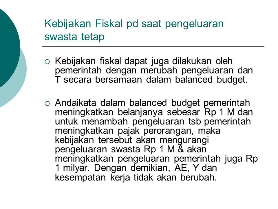 Kebijakan Fiskal pd saat pengeluaran swasta tetap
