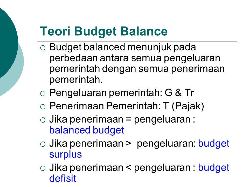 Teori Budget Balance Budget balanced menunjuk pada perbedaan antara semua pengeluaran pemerintah dengan semua penerimaan pemerintah.