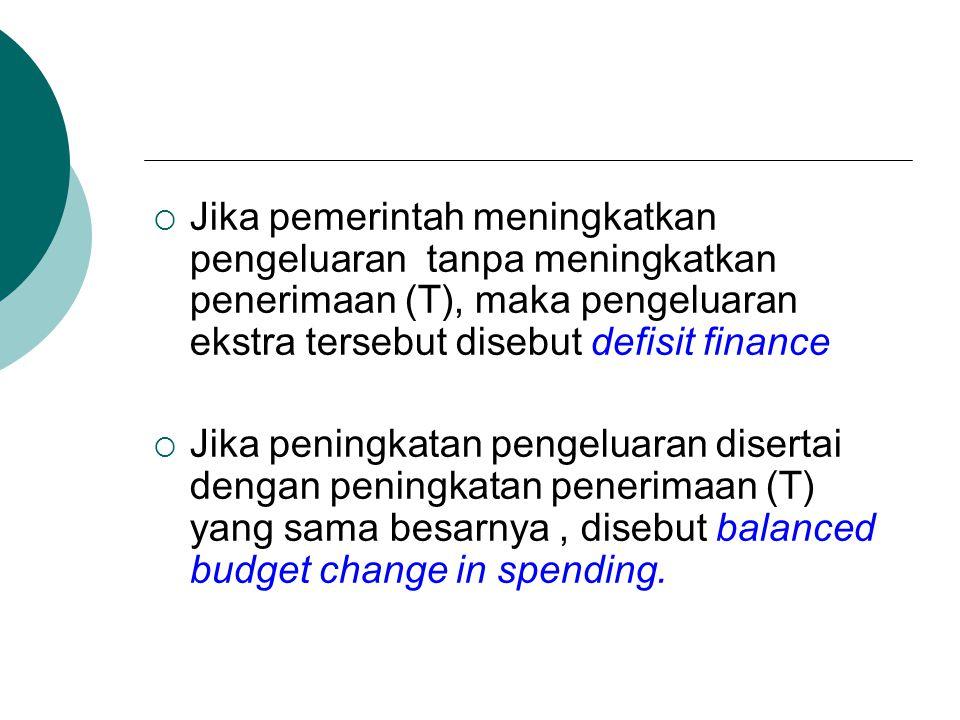 Jika pemerintah meningkatkan pengeluaran tanpa meningkatkan penerimaan (T), maka pengeluaran ekstra tersebut disebut defisit finance