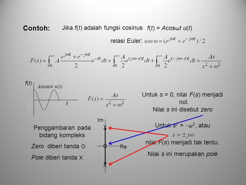 Contoh: Jika f(t) adalah fungsi cosinus f(t) = Acost u(t)