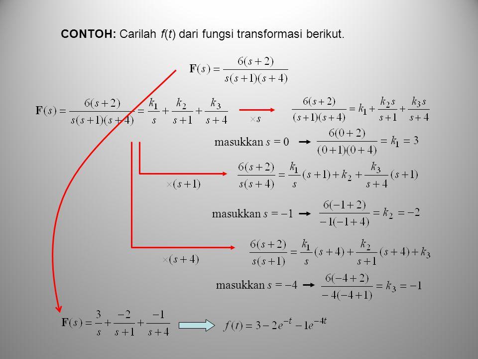 CONTOH: Carilah f(t) dari fungsi transformasi berikut.