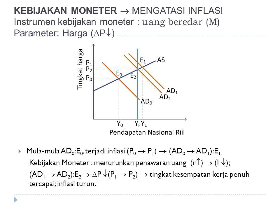 KEBIJAKAN MONETER  MENGATASI INFLASI Instrumen kebijakan moneter : uang beredar (M) Parameter: Harga (P)