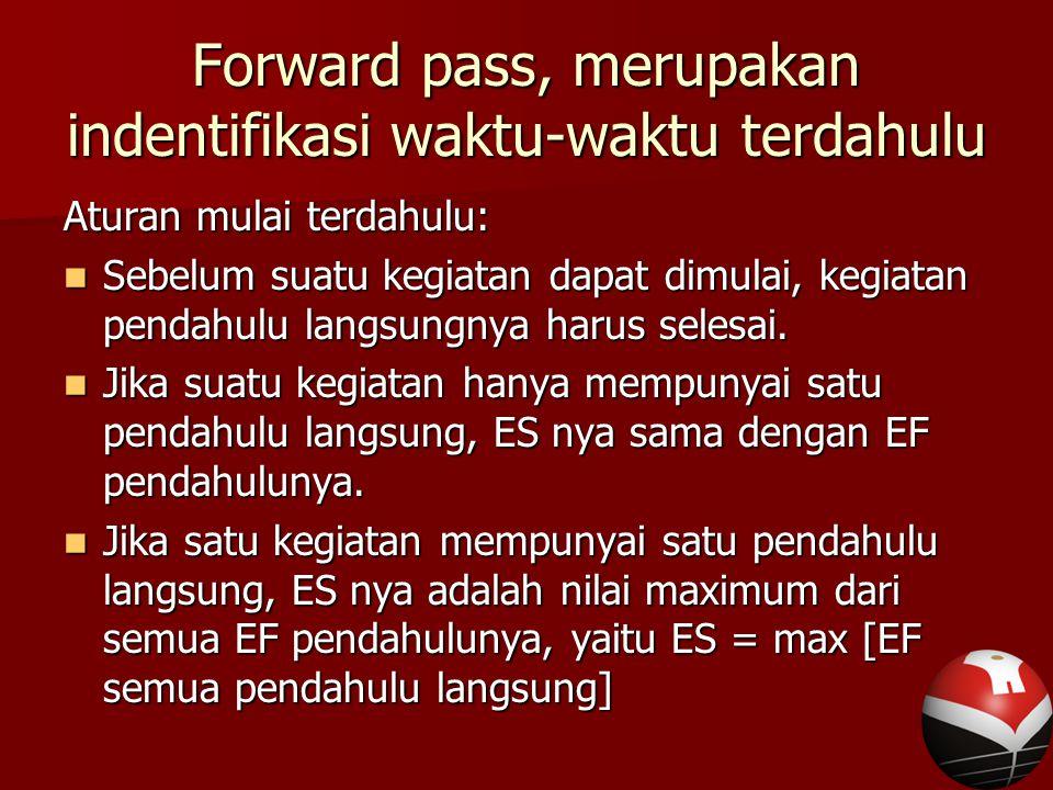 Forward pass, merupakan indentifikasi waktu-waktu terdahulu