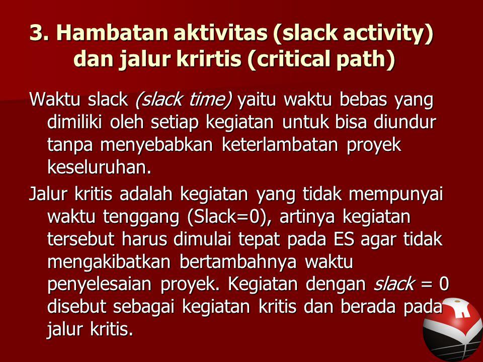 3. Hambatan aktivitas (slack activity) dan jalur krirtis (critical path)