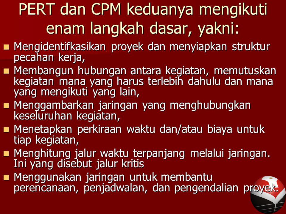 PERT dan CPM keduanya mengikuti enam langkah dasar, yakni: