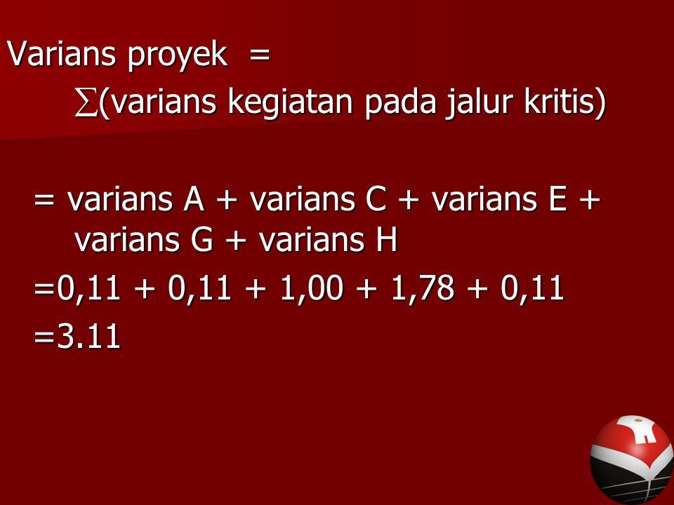 Varians proyek = (varians kegiatan pada jalur kritis) = varians A + varians C + varians E + varians G + varians H.