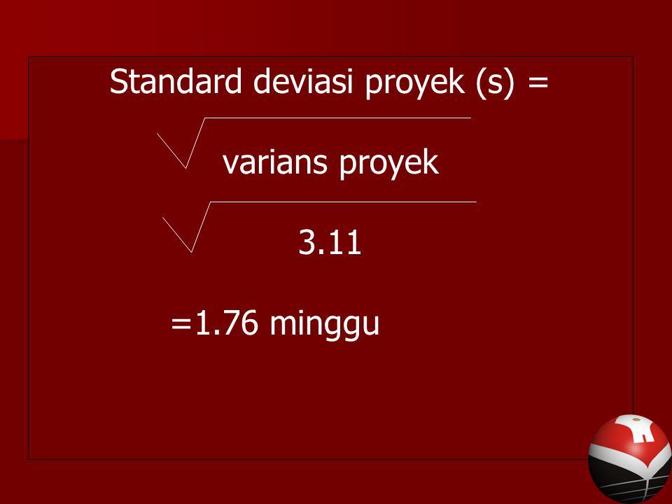 Standard deviasi proyek (s) =
