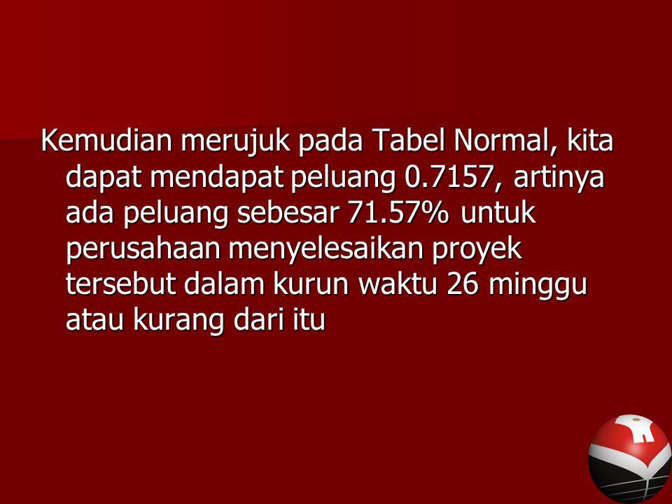 Kemudian merujuk pada Tabel Normal, kita dapat mendapat peluang 0