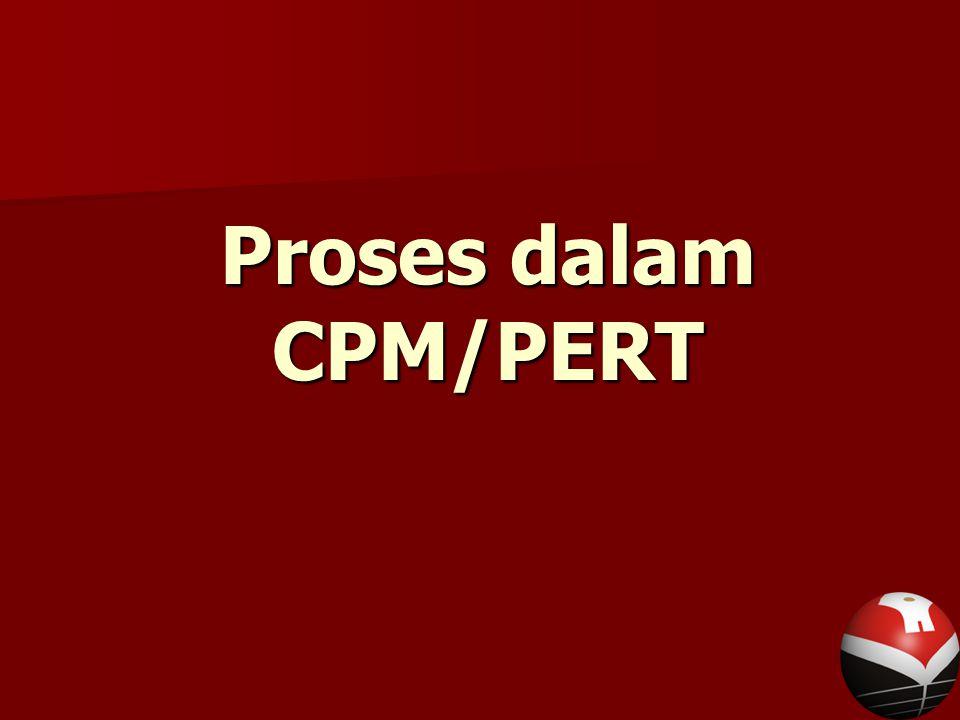 Proses dalam CPM/PERT