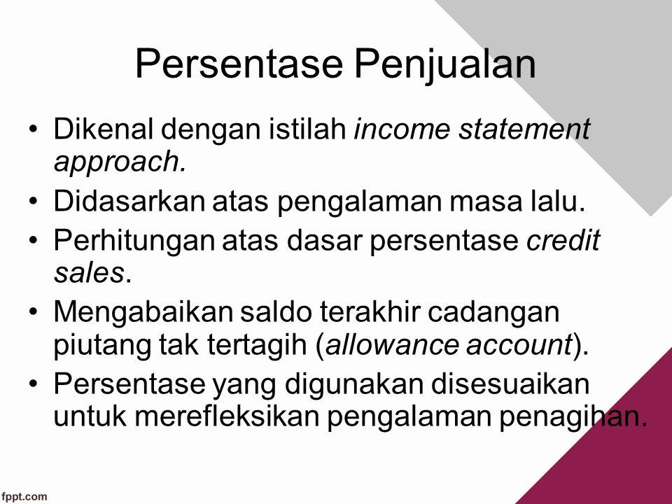Persentase Penjualan Dikenal dengan istilah income statement approach.
