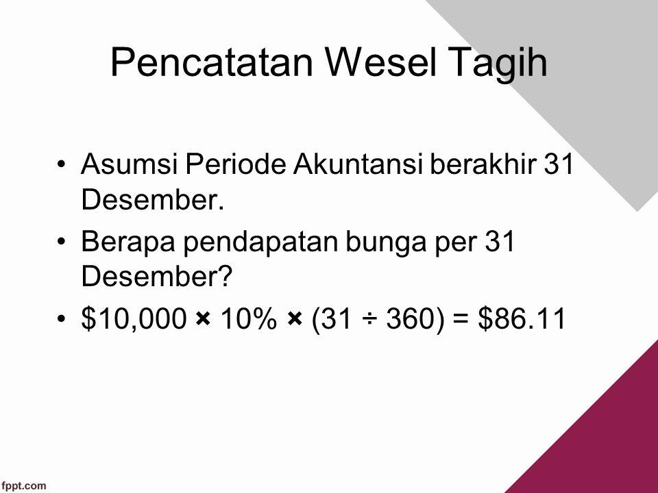 Pencatatan Wesel Tagih