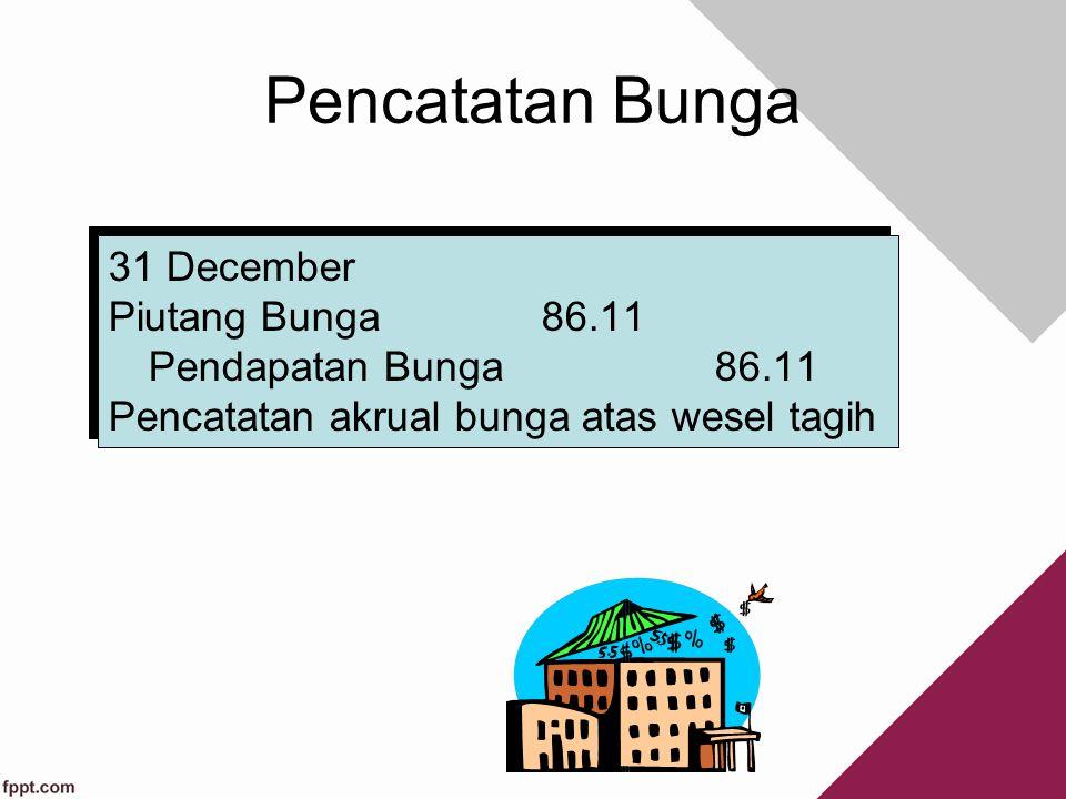 Pencatatan Bunga 31 December Piutang Bunga 86.11