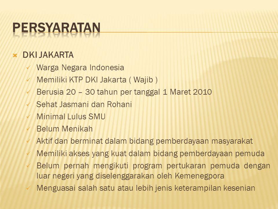 PERSYARATAN DKI JAKARTA Warga Negara Indonesia