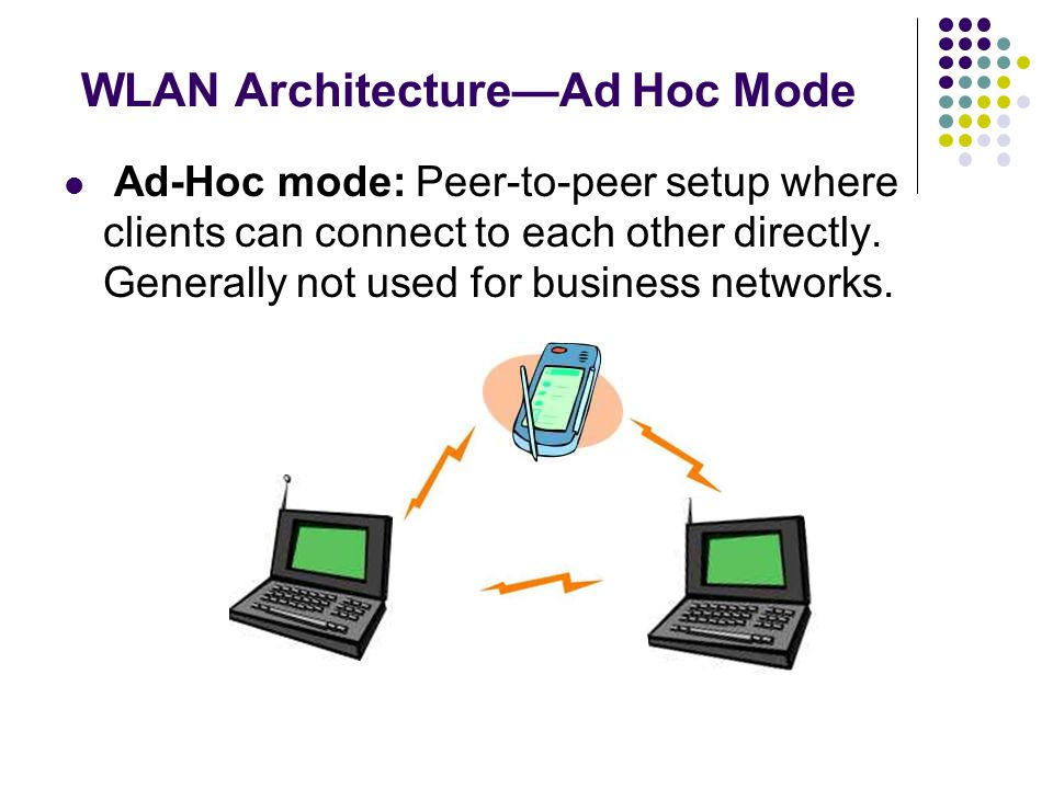 WLAN Architecture—Ad Hoc Mode