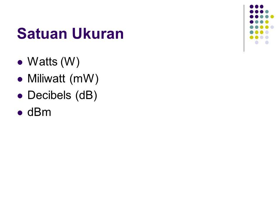 Satuan Ukuran Watts (W) Miliwatt (mW) Decibels (dB) dBm