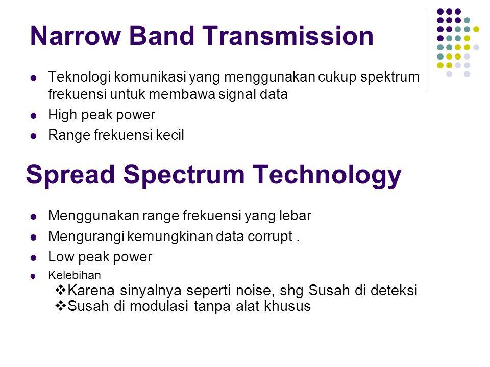 Narrow Band Transmission