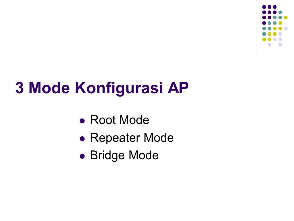 3 Mode Konfigurasi AP Root Mode Repeater Mode Bridge Mode
