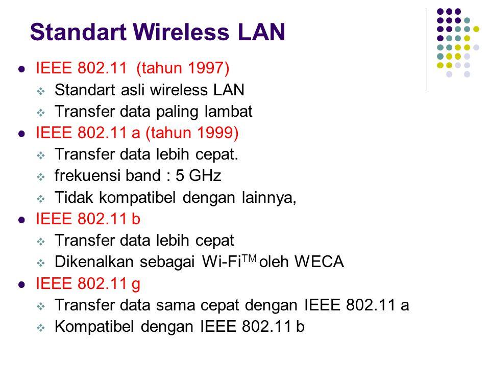 Standart Wireless LAN IEEE 802.11 (tahun 1997)