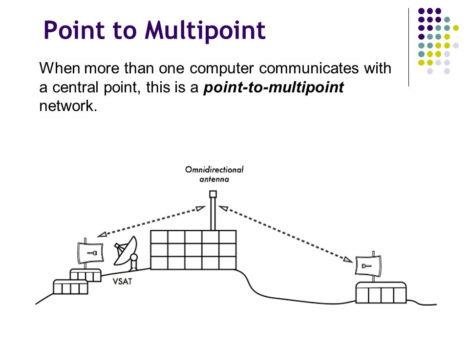 Point to Multipoint When more than one computer communicates with a central point, this is a point-to-multipoint network.