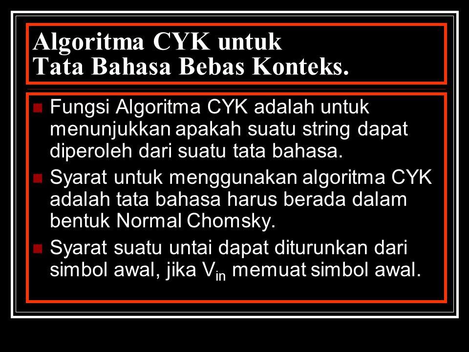 Algoritma CYK untuk Tata Bahasa Bebas Konteks.