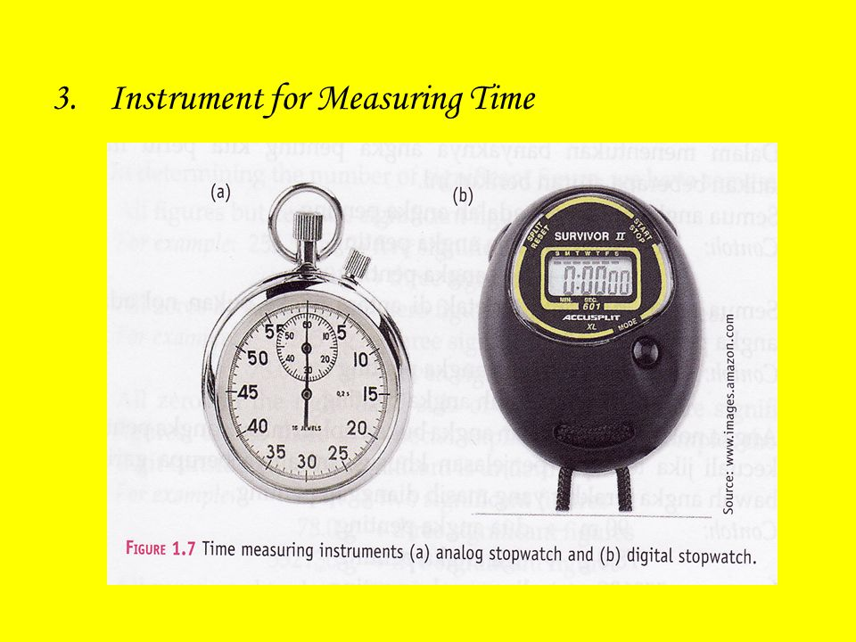 Instrument for Measuring Time