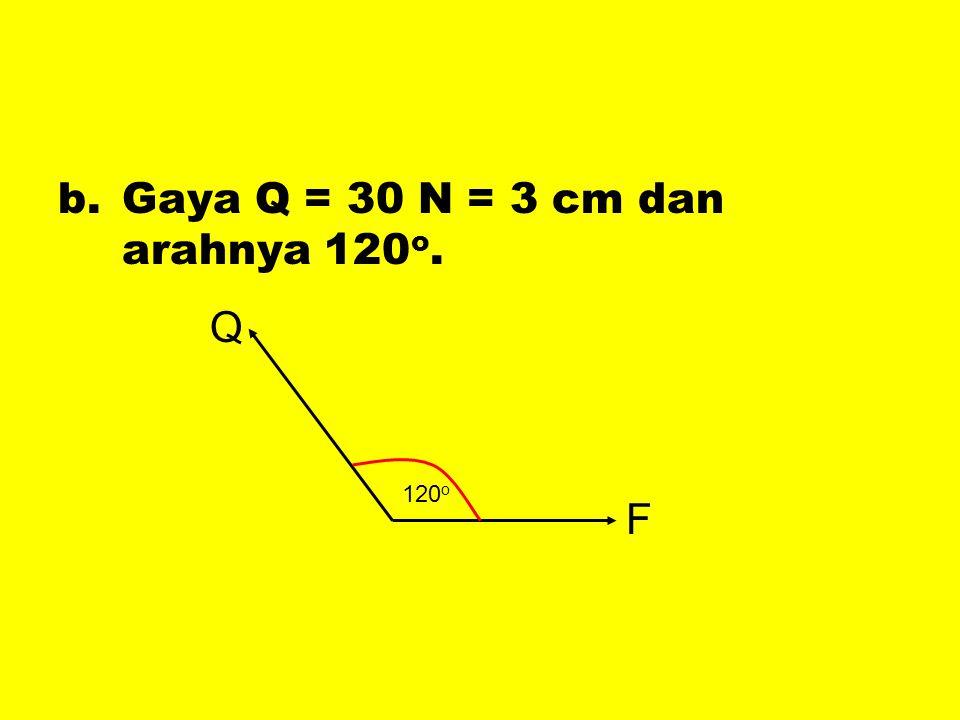 Gaya Q = 30 N = 3 cm dan arahnya 120o.