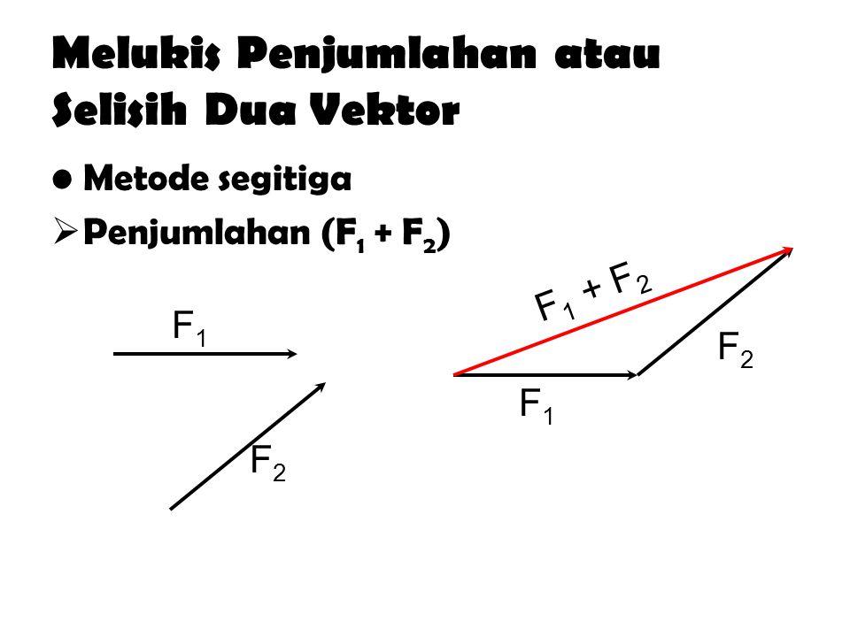 Melukis Penjumlahan atau Selisih Dua Vektor