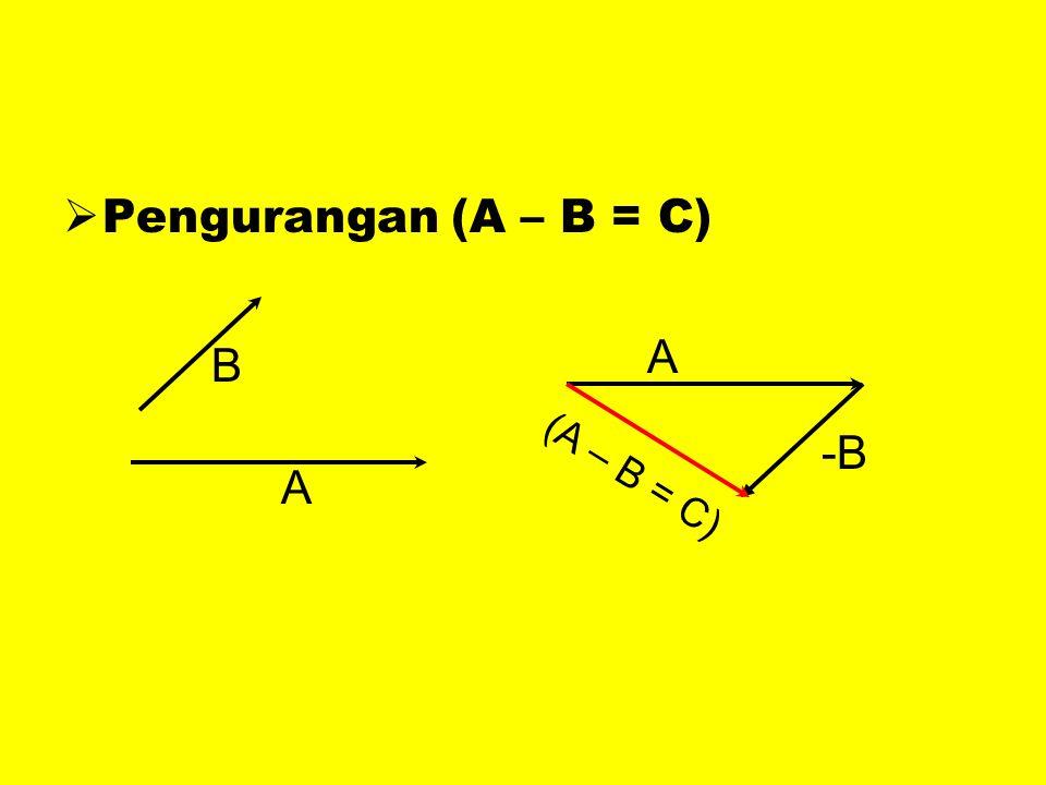 Pengurangan (A – B = C) A B -B (A – B = C) A