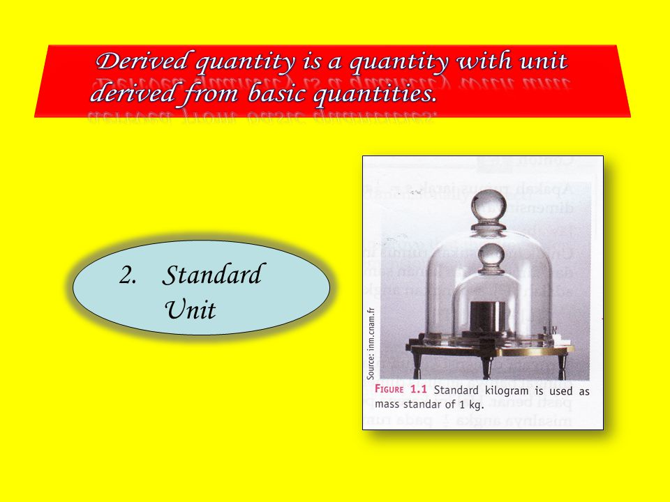 Derived quantity is a quantity with unit derived from basic quantities.
