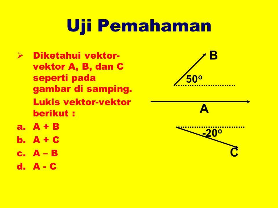 Uji Pemahaman B. Diketahui vektor-vektor A, B, dan C seperti pada gambar di samping. Lukis vektor-vektor berikut :
