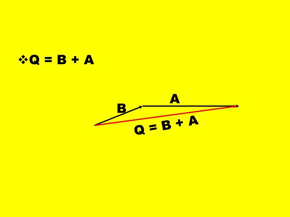 Q = B + A A B Q = B + A