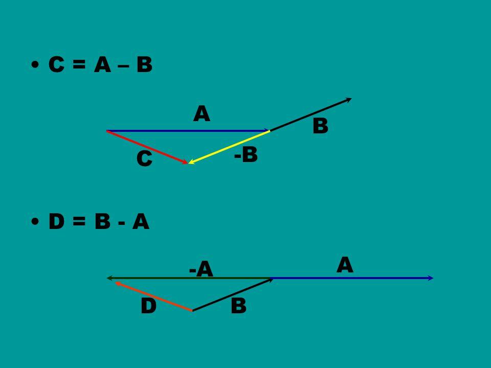 C = A – B D = B - A A B -B C A -A D B