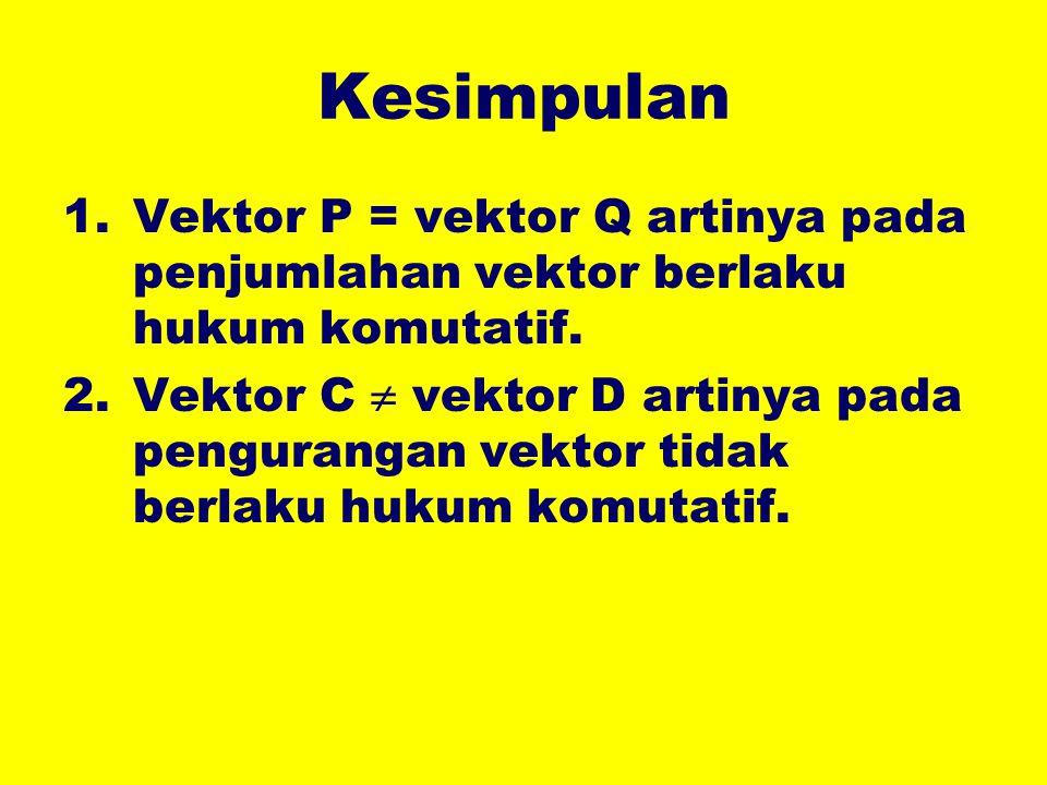 Kesimpulan Vektor P = vektor Q artinya pada penjumlahan vektor berlaku hukum komutatif.