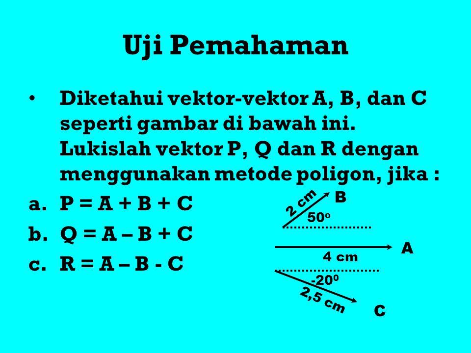 Uji Pemahaman Diketahui vektor-vektor A, B, dan C seperti gambar di bawah ini. Lukislah vektor P, Q dan R dengan menggunakan metode poligon, jika :