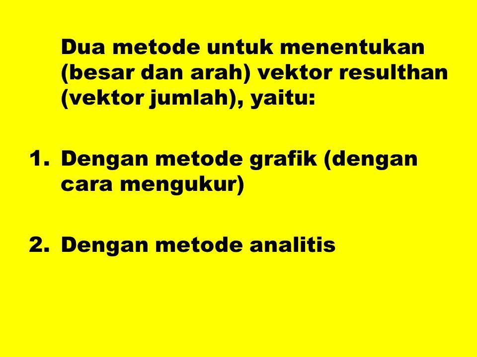 Dua metode untuk menentukan (besar dan arah) vektor resulthan (vektor jumlah), yaitu: