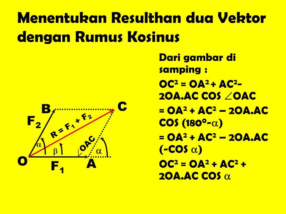 Menentukan Resulthan dua Vektor dengan Rumus Kosinus