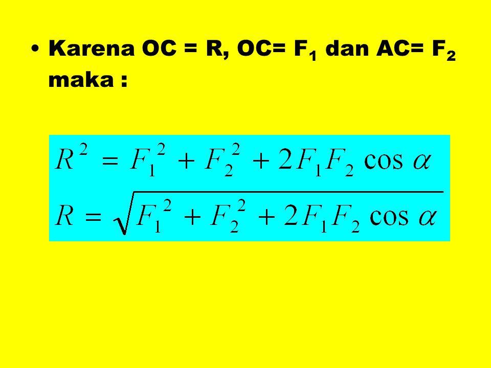 Karena OC = R, OC= F1 dan AC= F2