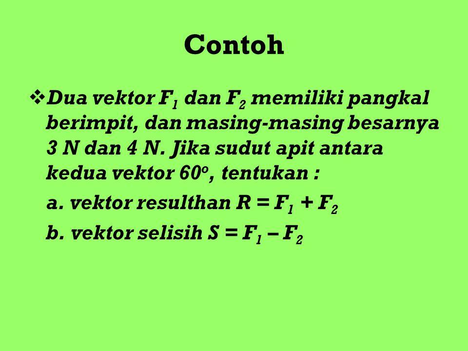 Contoh Dua vektor F1 dan F2 memiliki pangkal berimpit, dan masing-masing besarnya 3 N dan 4 N. Jika sudut apit antara kedua vektor 60o, tentukan :