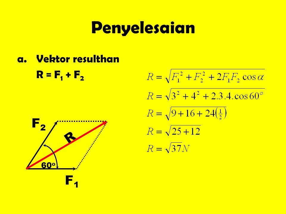 Penyelesaian Vektor resulthan R = F1 + F2 F2 R 60o F1